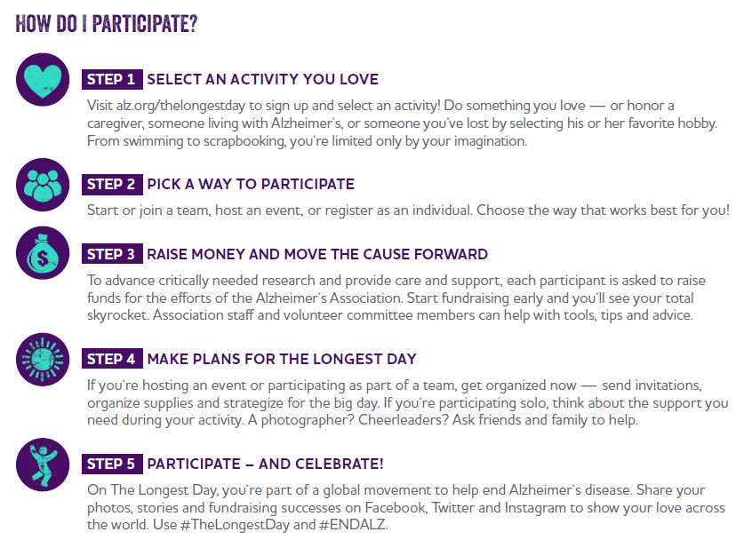 Give to Alzheimer's Association MA/NH Chapter | NH Gives