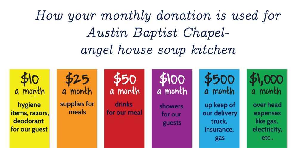 Austin Baptist Chapel - angel house soup kitchen: Help Feed 400 people